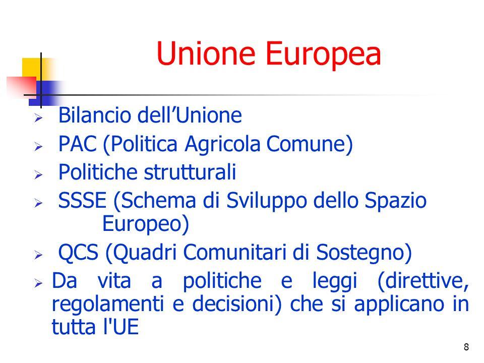 8 Unione Europea Bilancio dellUnione PAC (Politica Agricola Comune) Politiche strutturali SSSE (Schema di Sviluppo dello Spazio Europeo) QCS (Quadri Comunitari di Sostegno) Da vita a politiche e leggi (direttive, regolamenti e decisioni) che si applicano in tutta l UE