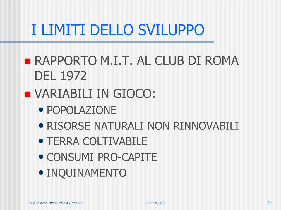 Corso Gestione Sistemi Complessi - Lezione 3© G. Scifo, 2005 12 RAPPORTO M.I.T.