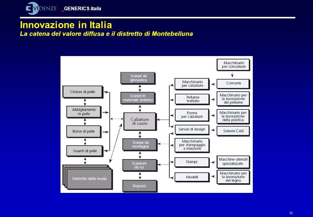 GENERICS Italia 12 Innovazione in Italia La catena del valore diffusa e il distretto di Montebelluna