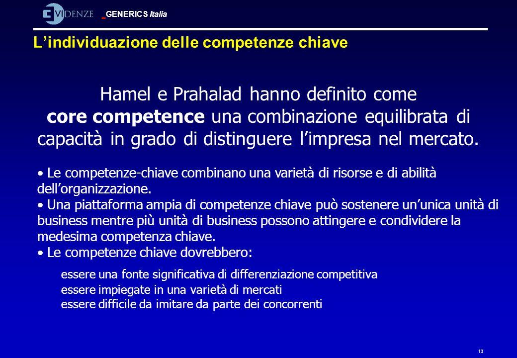 GENERICS Italia 13 Lindividuazione delle competenze chiave Hamel e Prahalad hanno definito come core competence una combinazione equilibrata di capaci