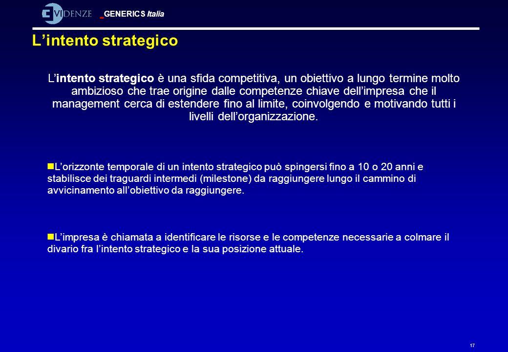 GENERICS Italia 17 Lintento strategico Lintento strategico è una sfida competitiva, un obiettivo a lungo termine molto ambizioso che trae origine dall