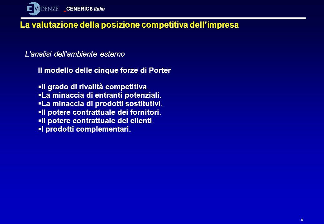 GENERICS Italia 5 La valutazione della posizione competitiva dellimpresa Lanalisi dellambiente esterno Il modello delle cinque forze di Porter Il grad
