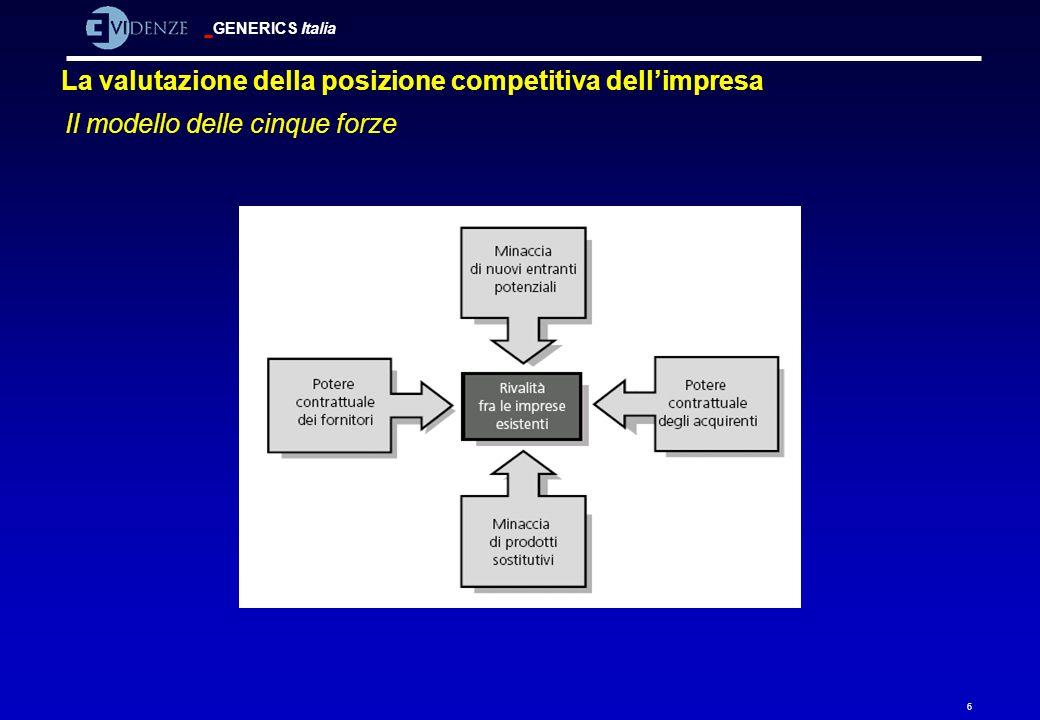 GENERICS Italia 6 La valutazione della posizione competitiva dellimpresa Il modello delle cinque forze