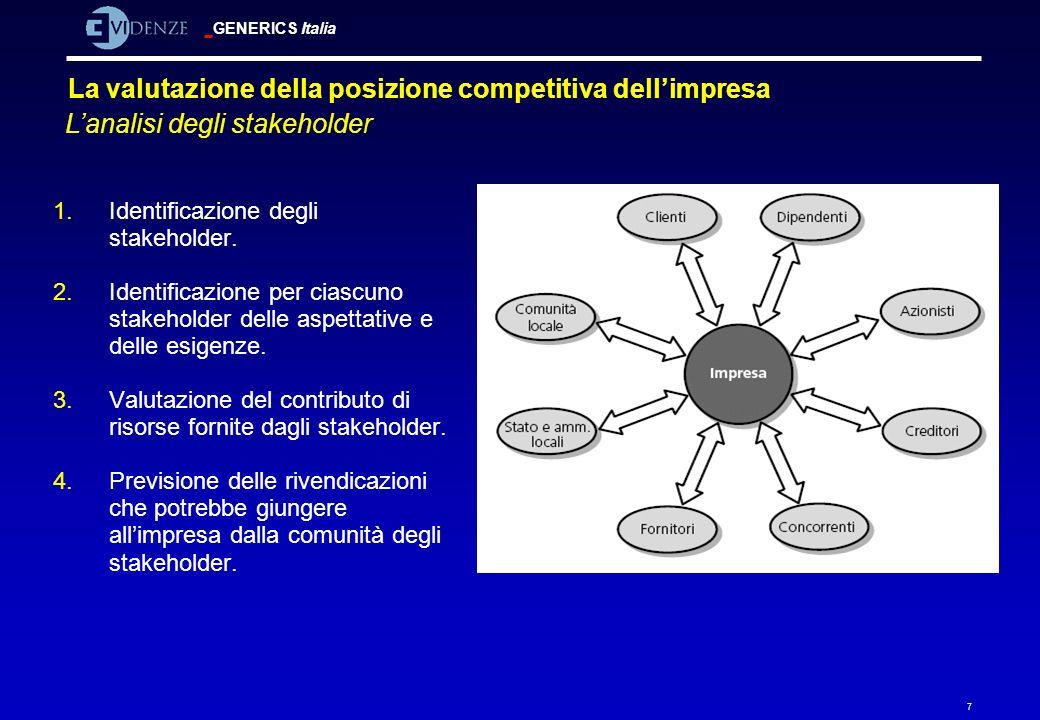 GENERICS Italia 7 Lanalisi degli stakeholder La valutazione della posizione competitiva dellimpresa 1.Identificazione degli stakeholder. 2.Identificaz