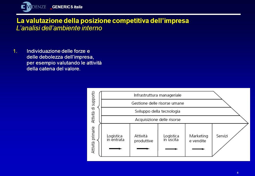 GENERICS Italia 8 La valutazione della posizione competitiva dellimpresa Lanalisi dellambiente interno 1.Individuazione delle forze e delle debolezza