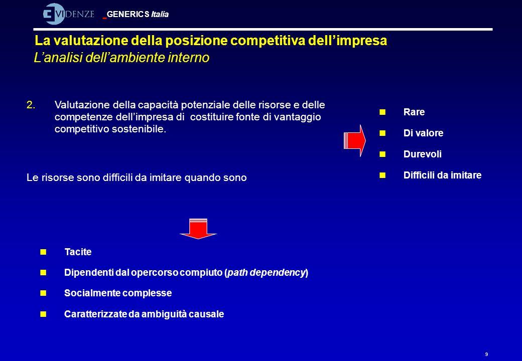 GENERICS Italia 9 La valutazione della posizione competitiva dellimpresa Lanalisi dellambiente interno 2.Valutazione della capacità potenziale delle r