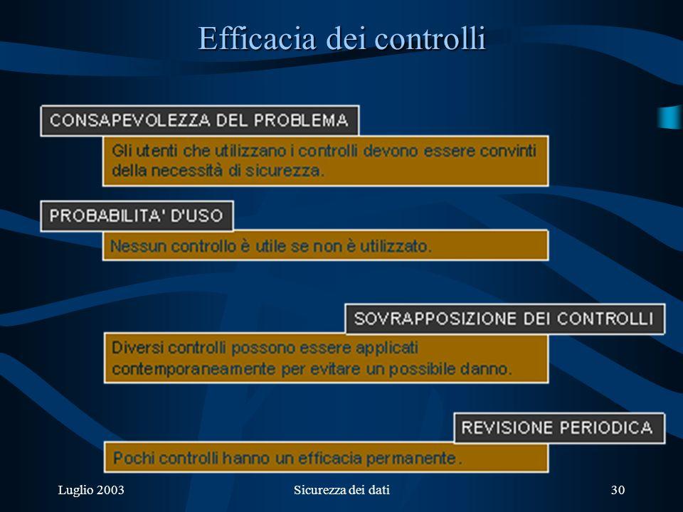 Luglio 2003Sicurezza dei dati30 Efficacia dei controlli
