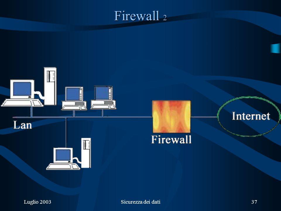 Luglio 2003Sicurezza dei dati37 Firewall 2