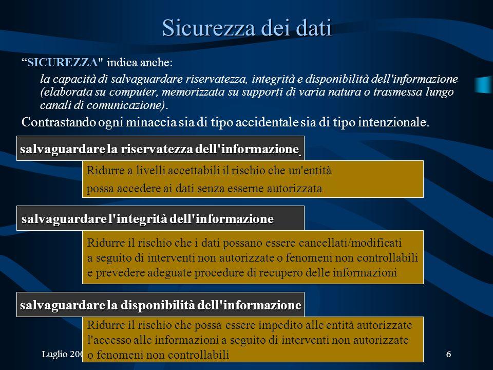Luglio 2003Sicurezza dei dati6 SICUREZZASICUREZZA indica anche: la capacità di salvaguardare riservatezza, integrità e disponibilità dell informazione (elaborata su computer, memorizzata su supporti di varia natura o trasmessa lungo canali di comunicazione).