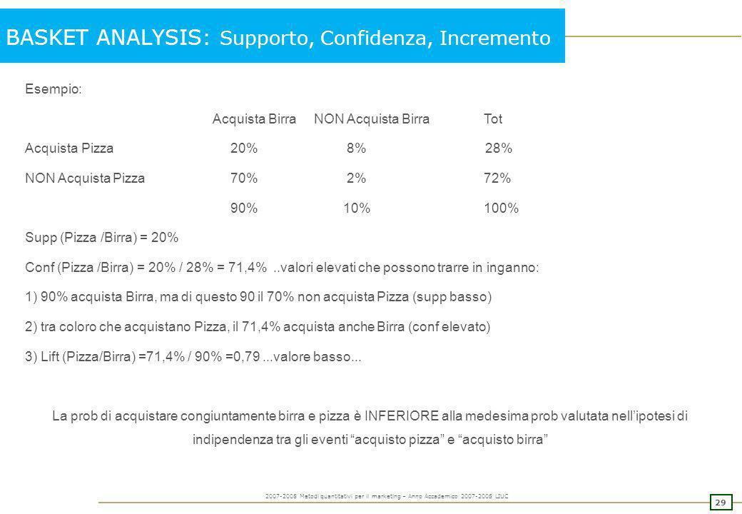 28 2007-2008 Metodi quantitativi per il marketing – Anno Accademico 2007-2008 LIUC BASKET ANALYSIS: Supporto, Confidenza, Incremento Perché una regola