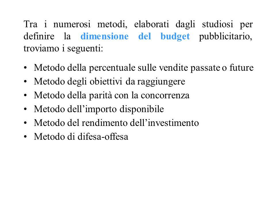 Tra i numerosi metodi, elaborati dagli studiosi per definire la dimensione del budget pubblicitario, troviamo i seguenti: Metodo della percentuale sul