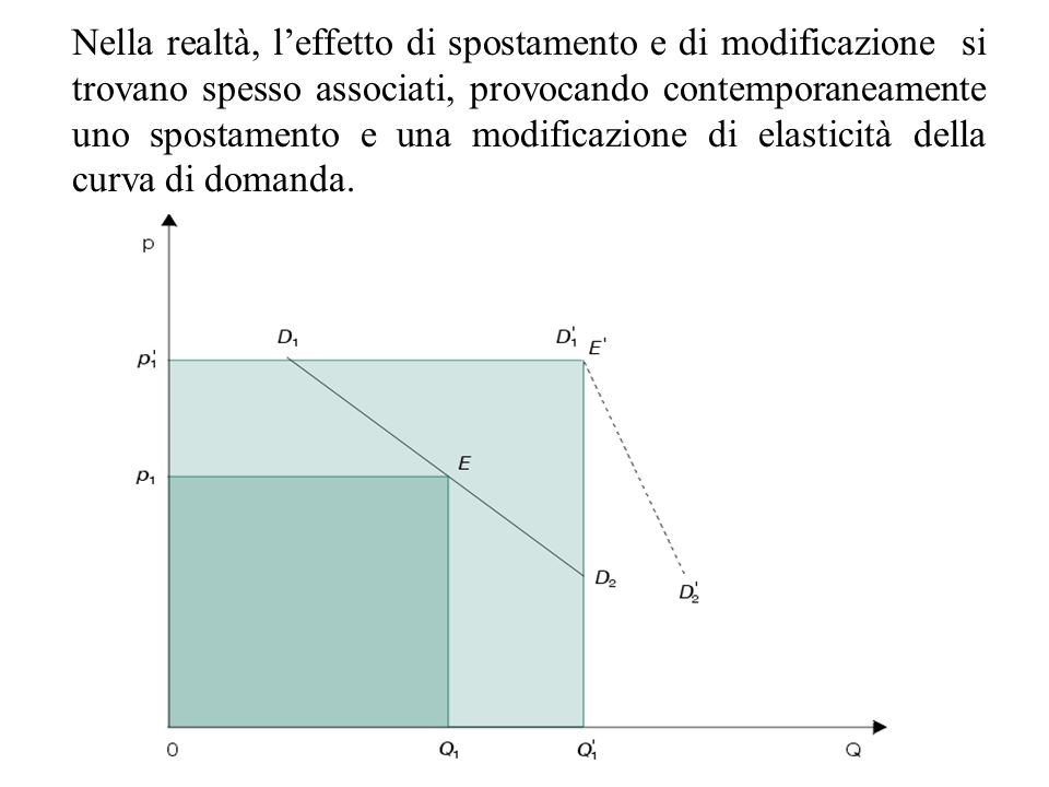 Esempio Combinazione n.1: copertura = 80 % frequenza = 4 annunci al mese GRP = 80 x 4 = 320 GRP = 70 x 6 = 420 Combinazione n.2: copertura = 70 % frequenza = 6 annunci al mese A parità di altre condizioni, è da preferire la seconda combinazione