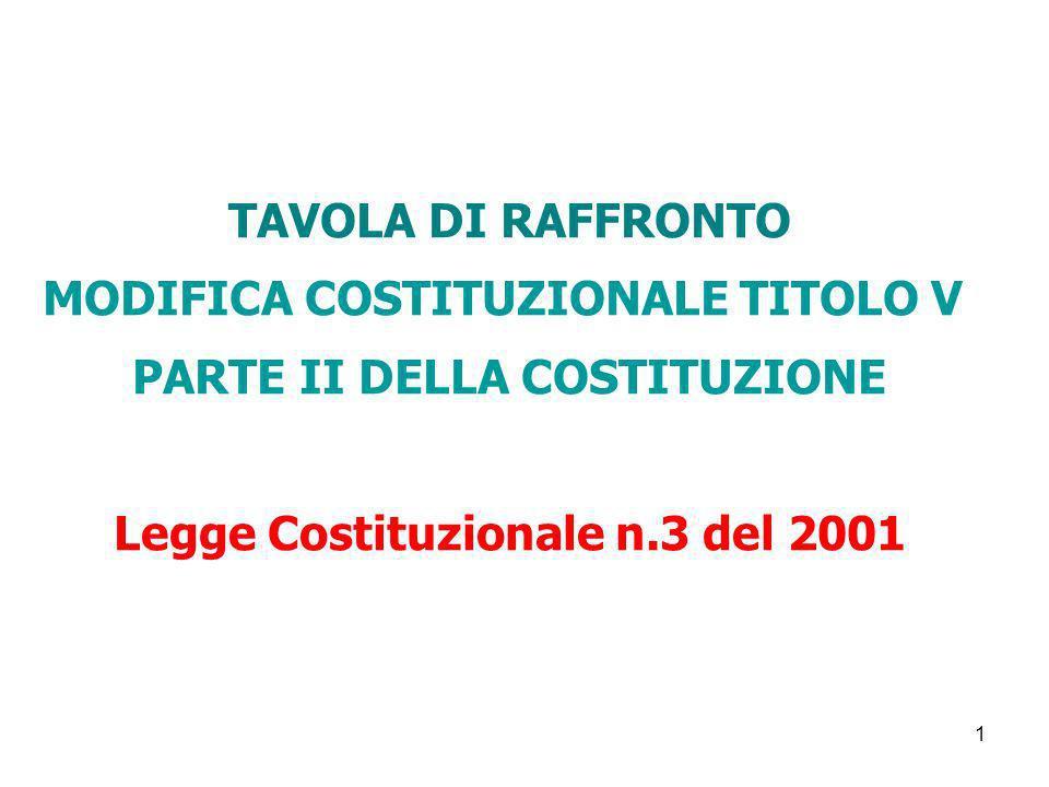 1 TAVOLA DI RAFFRONTO MODIFICA COSTITUZIONALE TITOLO V PARTE II DELLA COSTITUZIONE Legge Costituzionale n.3 del 2001