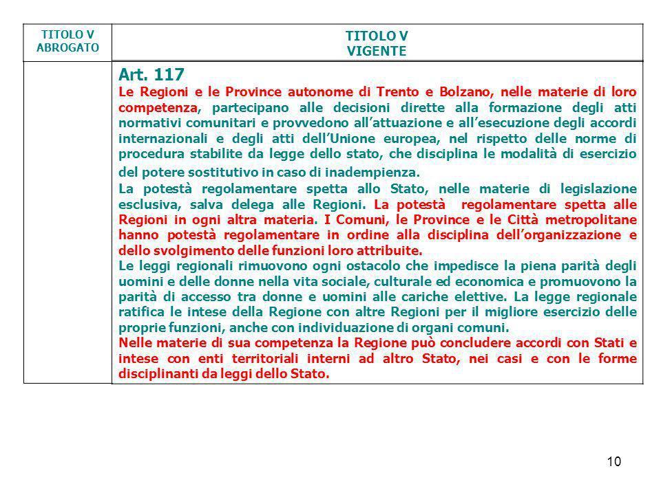 10 TITOLO V ABROGATO TITOLO V VIGENTE Art. 117 Le Regioni e le Province autonome di Trento e Bolzano, nelle materie di loro competenza, partecipano al