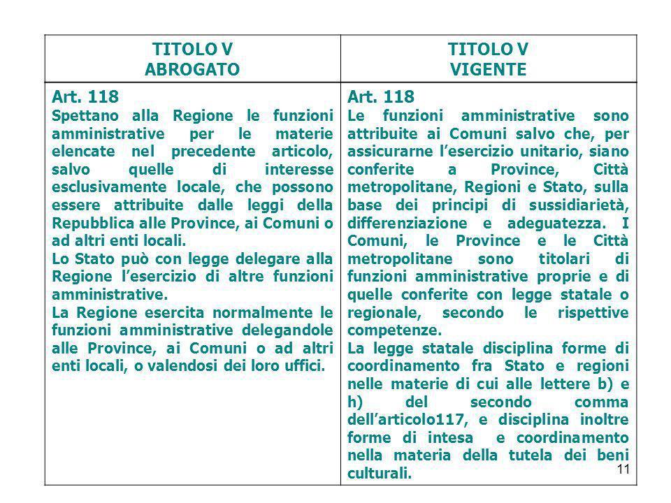 11 TITOLO V ABROGATO TITOLO V VIGENTE Art. 118 Spettano alla Regione le funzioni amministrative per le materie elencate nel precedente articolo, salvo