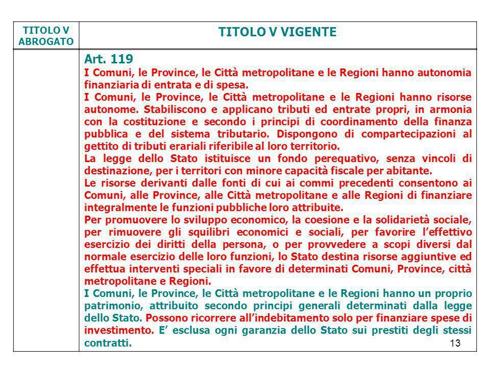 13 TITOLO V ABROGATO TITOLO V VIGENTE Art. 119 I Comuni, le Province, le Città metropolitane e le Regioni hanno autonomia finanziaria di entrata e di