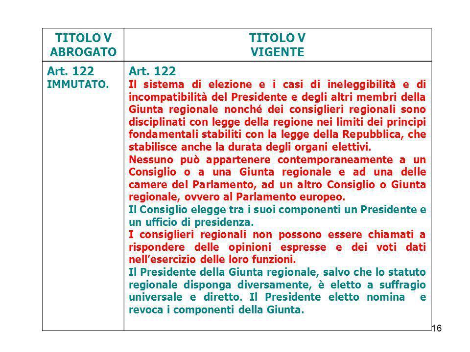 16 TITOLO V ABROGATO TITOLO V VIGENTE Art. 122 IMMUTATO. Art. 122 Il sistema di elezione e i casi di ineleggibilità e di incompatibilità del President