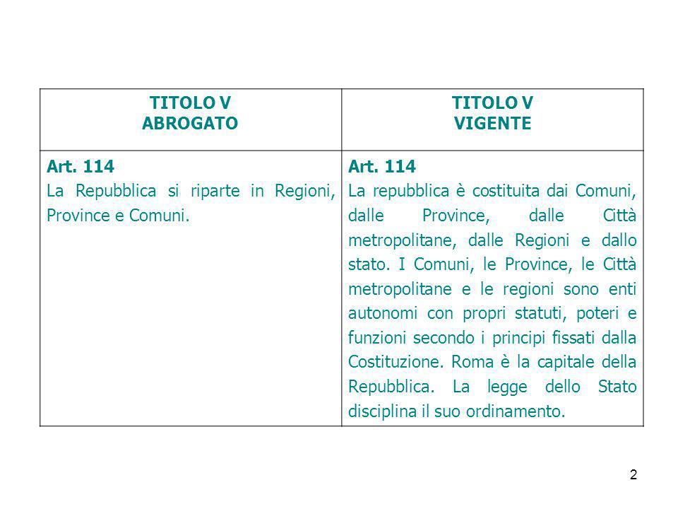 2 TITOLO V ABROGATO TITOLO V VIGENTE Art. 114 La Repubblica si riparte in Regioni, Province e Comuni. Art. 114 La repubblica è costituita dai Comuni,