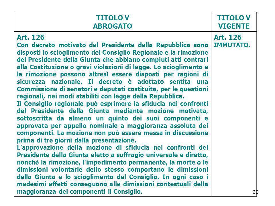 20 TITOLO V ABROGATO TITOLO V VIGENTE Art. 126 Con decreto motivato del Presidente della Repubblica sono disposti lo scioglimento del Consiglio Region