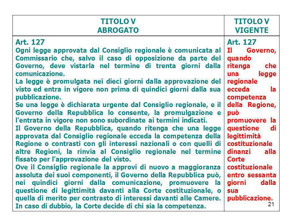 21 TITOLO V ABROGATO TITOLO V VIGENTE Art. 127 Ogni legge approvata dal Consiglio regionale è comunicata al Commissario che, salvo il caso di opposizi