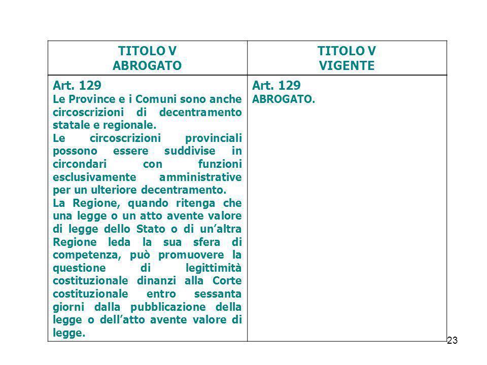 23 TITOLO V ABROGATO TITOLO V VIGENTE Art. 129 Le Province e i Comuni sono anche circoscrizioni di decentramento statale e regionale. Le circoscrizion