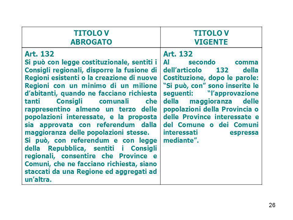 26 TITOLO V ABROGATO TITOLO V VIGENTE Art. 132 Si può con legge costituzionale, sentiti i Consigli regionali, disporre la fusione di Regioni esistenti
