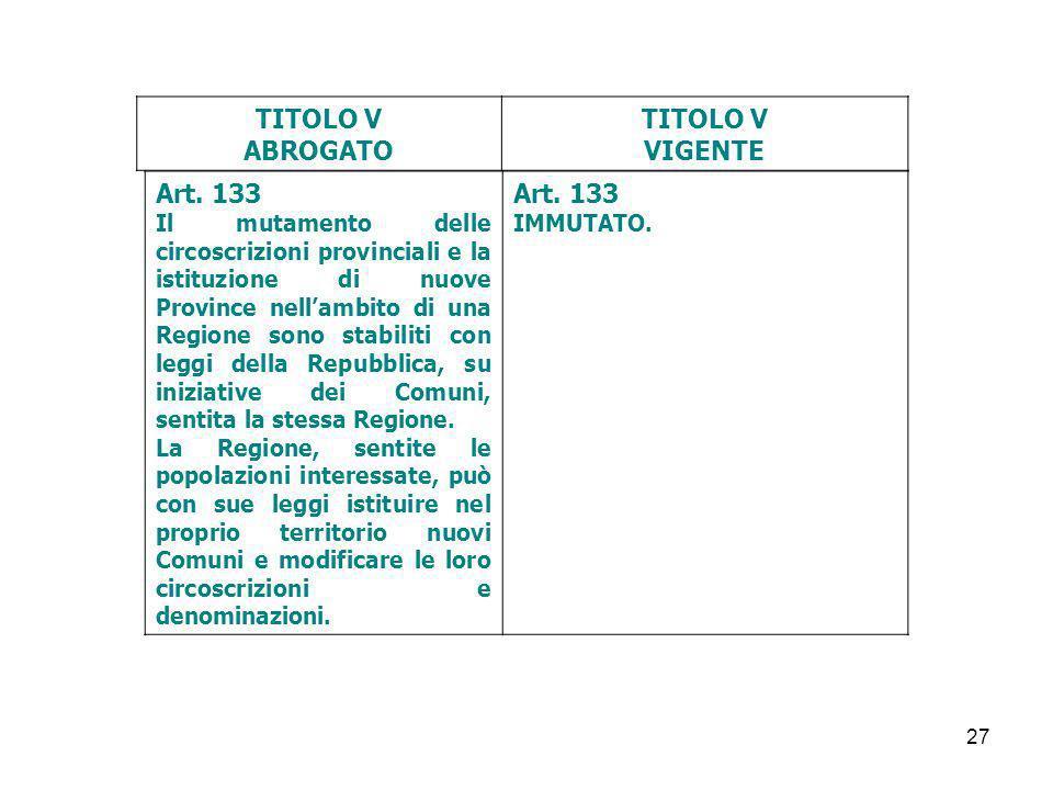 27 TITOLO V ABROGATO TITOLO V VIGENTE Art. 133 Il mutamento delle circoscrizioni provinciali e la istituzione di nuove Province nellambito di una Regi