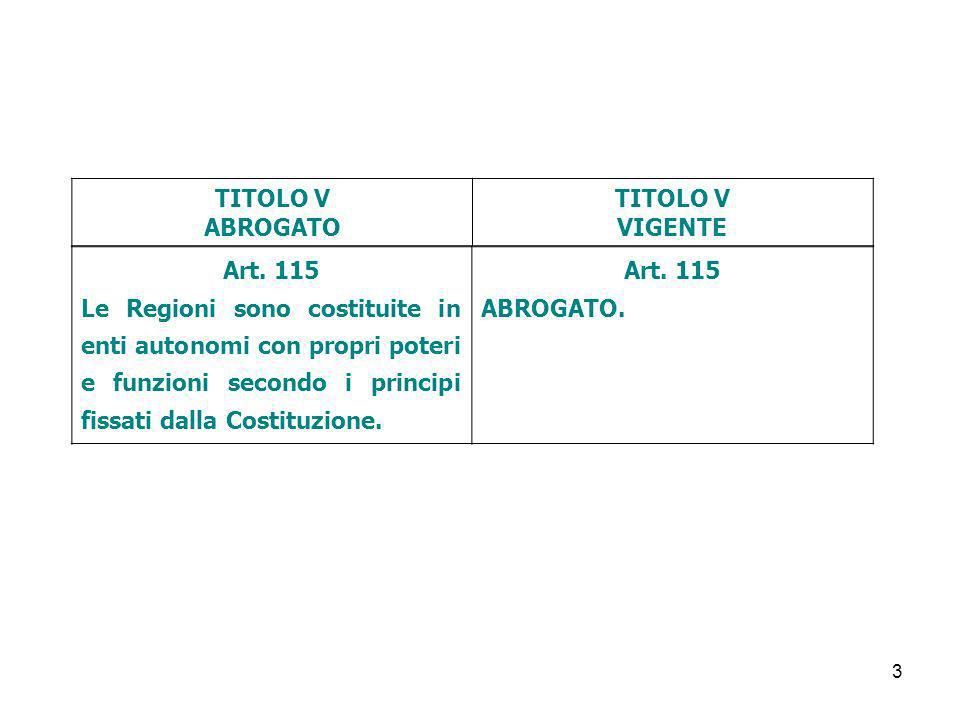 3 TITOLO V ABROGATO TITOLO V VIGENTE Art. 115 Le Regioni sono costituite in enti autonomi con propri poteri e funzioni secondo i principi fissati dall