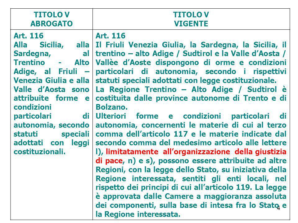 4 TITOLO V ABROGATO TITOLO V VIGENTE Art. 116 Alla Sicilia, alla Sardegna, al Trentino - Alto Adige, al Friuli – Venezia Giulia e alla Valle dAosta so