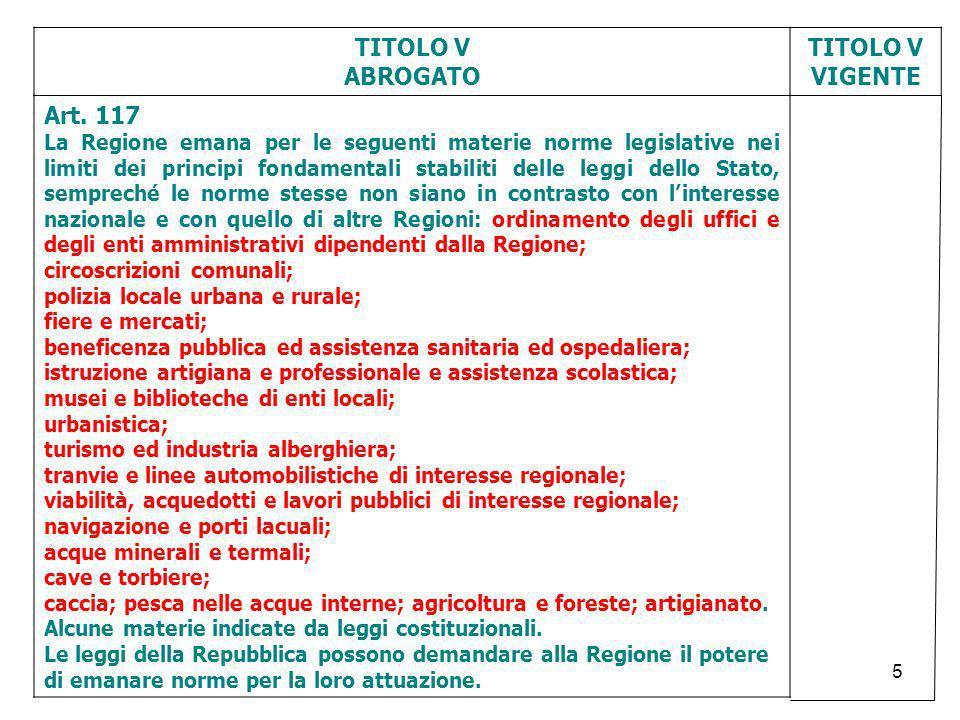 5 TITOLO V ABROGATO TITOLO V VIGENTE Art. 117 La Regione emana per le seguenti materie norme legislative nei limiti dei principi fondamentali stabilit