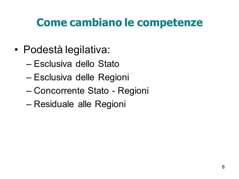 6 Come cambiano le competenze Podestà legilativa: –Esclusiva dello Stato –Esclusiva delle Regioni –Concorrente Stato - Regioni –Residuale alle Regioni