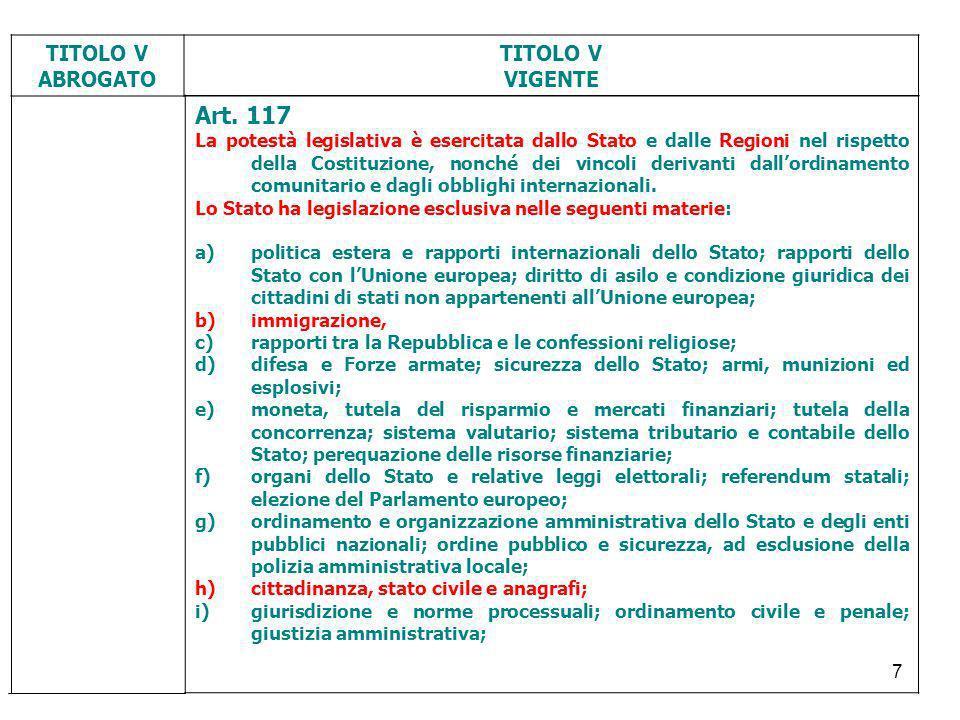 7 TITOLO V ABROGATO TITOLO V VIGENTE Art. 117 La potestà legislativa è esercitata dallo Stato e dalle Regioni nel rispetto della Costituzione, nonché