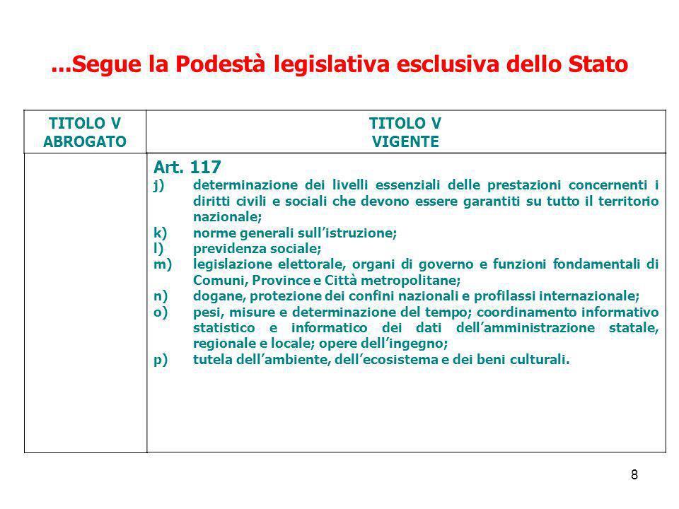 8...Segue la Podestà legislativa esclusiva dello Stato TITOLO V ABROGATO TITOLO V VIGENTE Art. 117 j)determinazione dei livelli essenziali delle prest