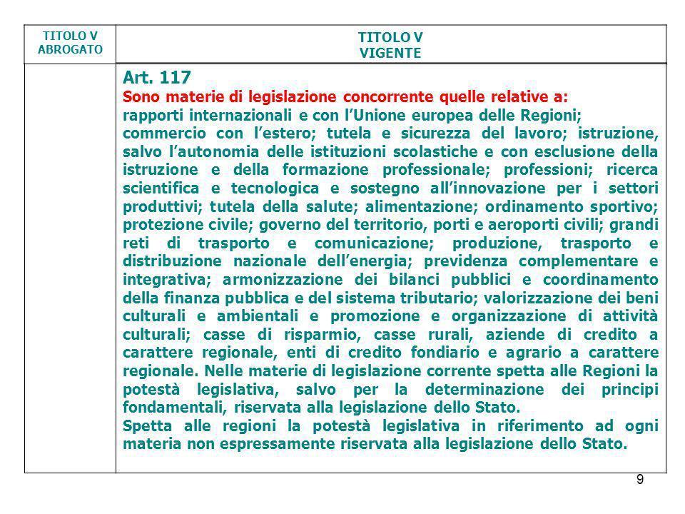 9 TITOLO V ABROGATO TITOLO V VIGENTE Art. 117 Sono materie di legislazione concorrente quelle relative a: rapporti internazionali e con lUnione europe