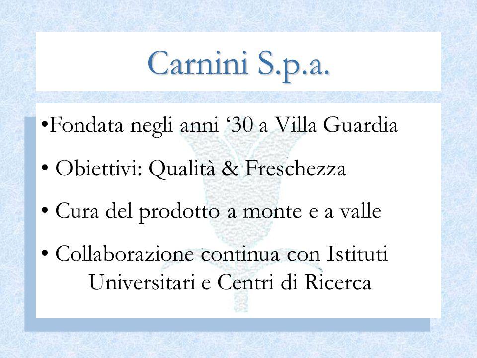 Carnini S.p.a. Fondata negli anni 30 a Villa Guardia Obiettivi: Qualità & Freschezza Cura del prodotto a monte e a valle Collaborazione continua con I