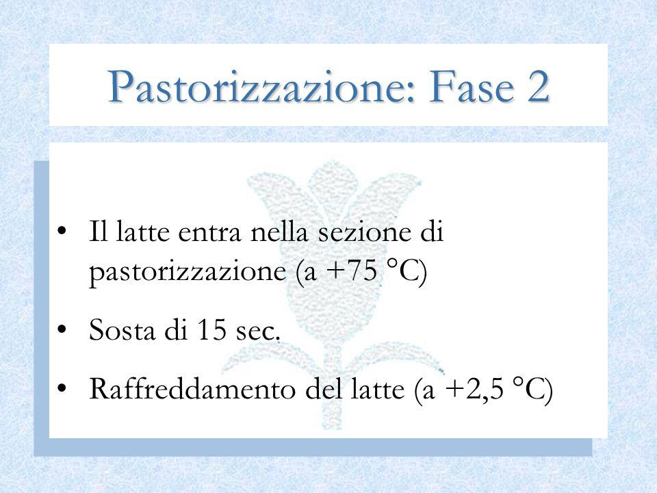 Il latte entra nella sezione di pastorizzazione (a +75 °C) Sosta di 15 sec. Raffreddamento del latte (a +2,5 °C)
