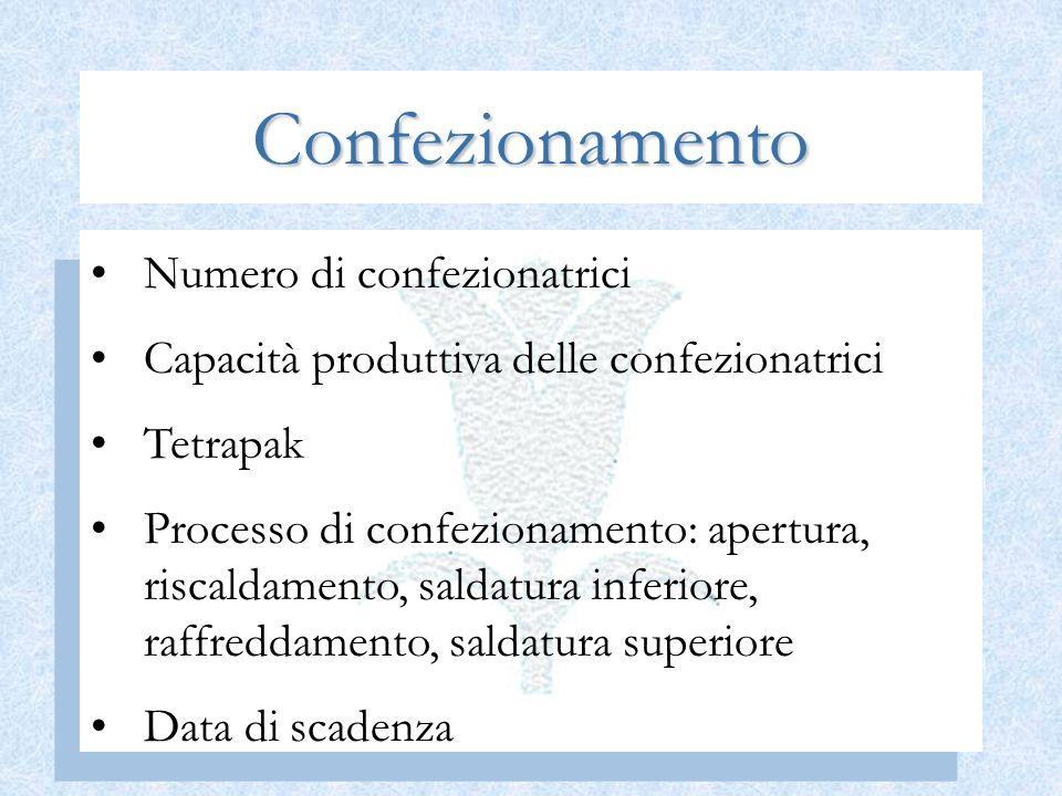 Confezionamento Numero di confezionatrici Capacità produttiva delle confezionatrici Tetrapak Processo di confezionamento: apertura, riscaldamento, sal