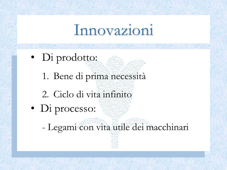Innovazioni Di prodotto: 1.Bene di prima necessità 2.Ciclo di vita infinito Di processo:  Legami con vita utile dei macchinari