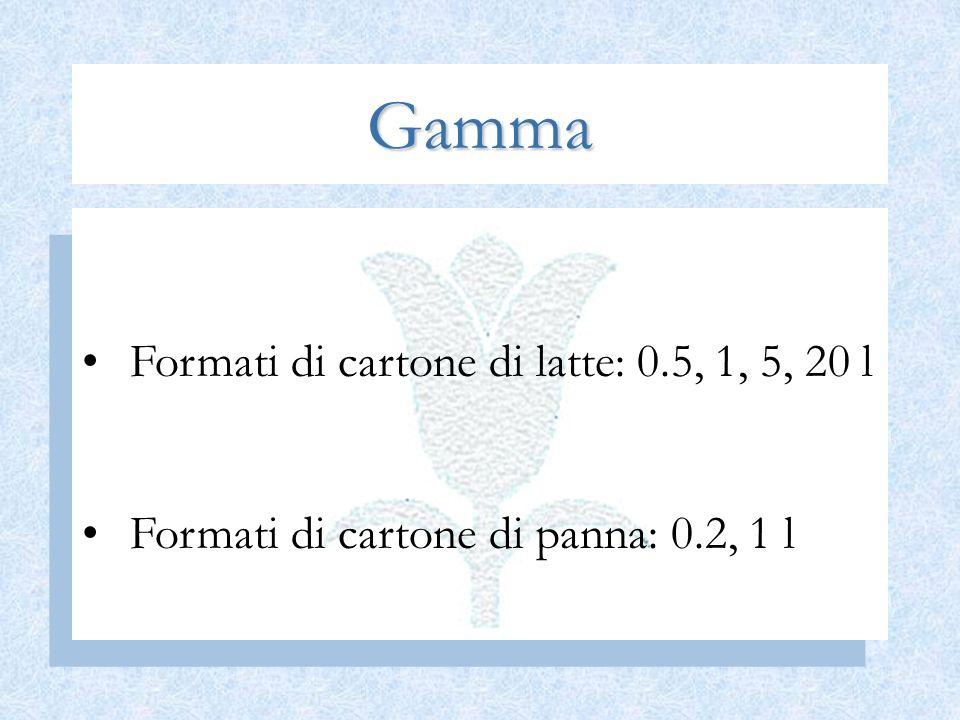 Gamma Formati di cartone di latte: 0.5, 1, 5, 20 l Formati di cartone di panna: 0.2, 1 l