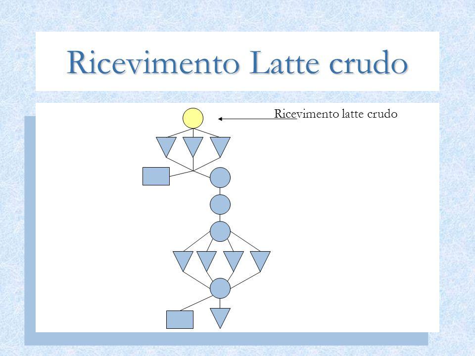 Ricevimento Latte crudo Ricevimento latte crudo