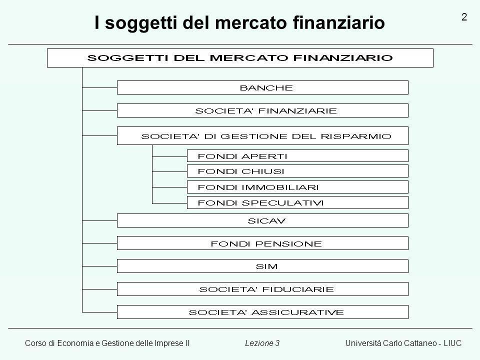 Corso di Economia e Gestione delle Imprese IIUniversità Carlo Cattaneo - LIUCLezione 3 3 Soggetti & Attività