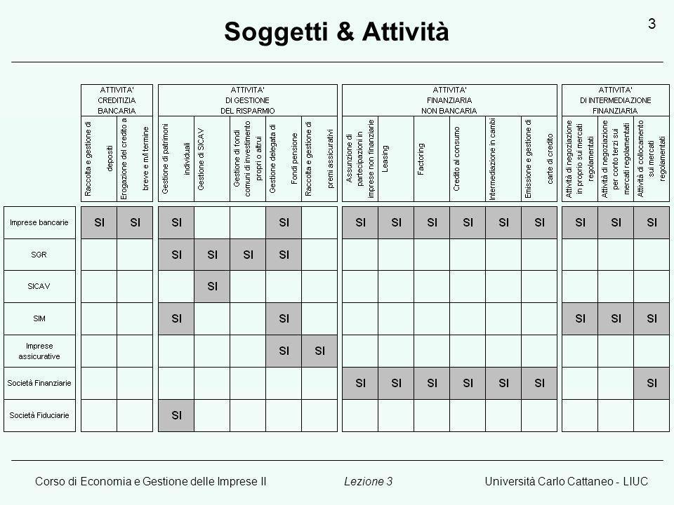 Corso di Economia e Gestione delle Imprese IIUniversità Carlo Cattaneo - LIUCLezione 3 4 La Banca (continua) Inoltre, allimpresa bancaria: 1.