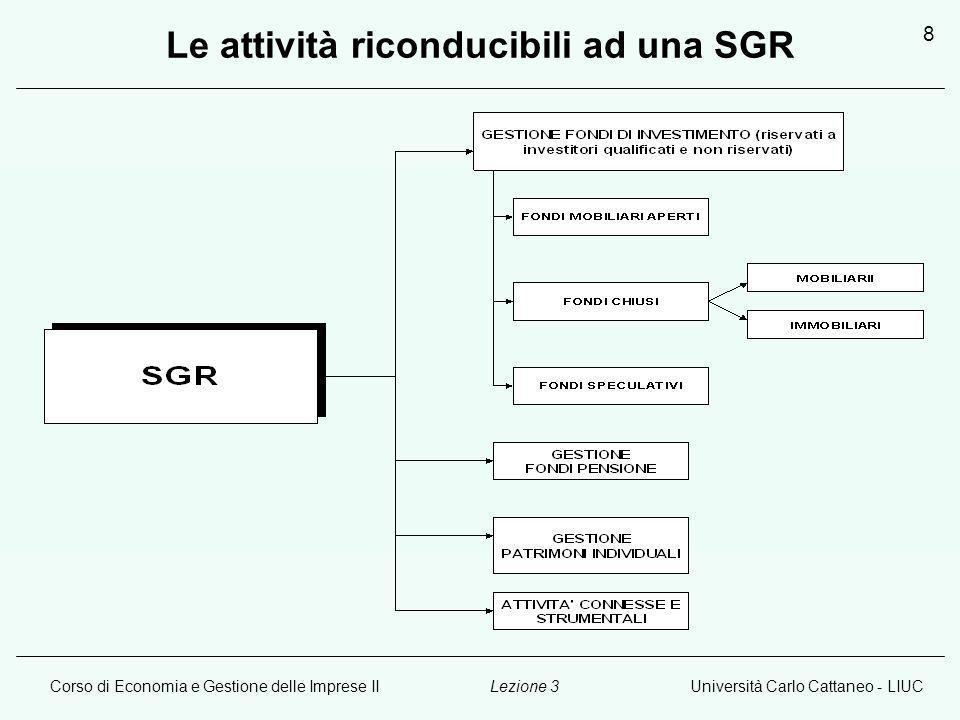 Corso di Economia e Gestione delle Imprese IIUniversità Carlo Cattaneo - LIUCLezione 3 8 Le attività riconducibili ad una SGR
