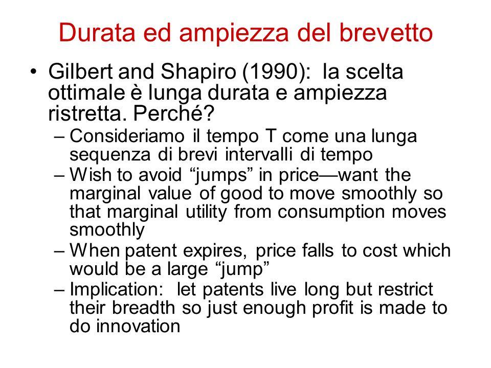 Durata ed ampiezza del brevetto Gilbert and Shapiro (1990): la scelta ottimale è lunga durata e ampiezza ristretta. Perché? –Consideriamo il tempo T c