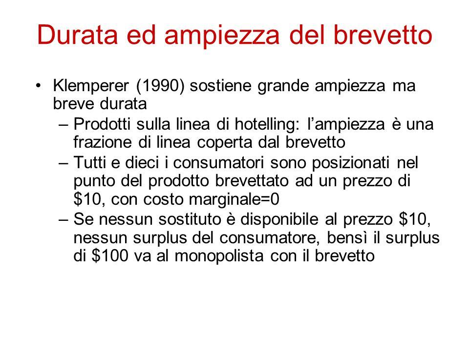 Durata ed ampiezza del brevetto Klemperer (1990) sostiene grande ampiezza ma breve durata –Prodotti sulla linea di hotelling: lampiezza è una frazione