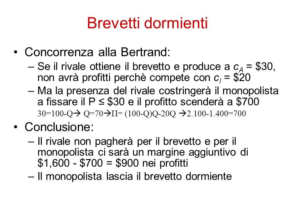 Brevetti dormienti Concorrenza alla Bertrand: –Se il rivale ottiene il brevetto e produce a c A = $30, non avrà profitti perchè compete con c I = $20