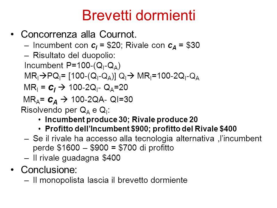 Brevetti dormienti Concorrenza alla Cournot. –Incumbent con c I = $20; Rivale con c A = $30 –Risultato del duopolio: Incumbent P=100-(Q I -Q A ) MR I