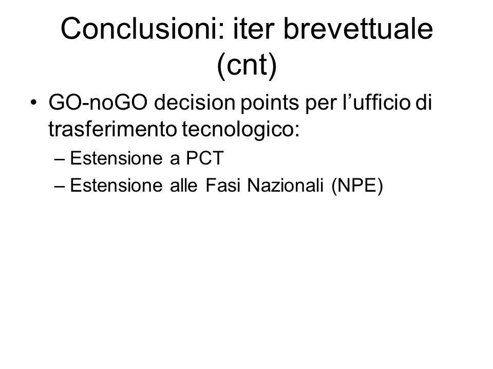 Conclusioni: iter brevettuale (cnt) GO-noGO decision points per lufficio di trasferimento tecnologico: –Estensione a PCT –Estensione alle Fasi Naziona