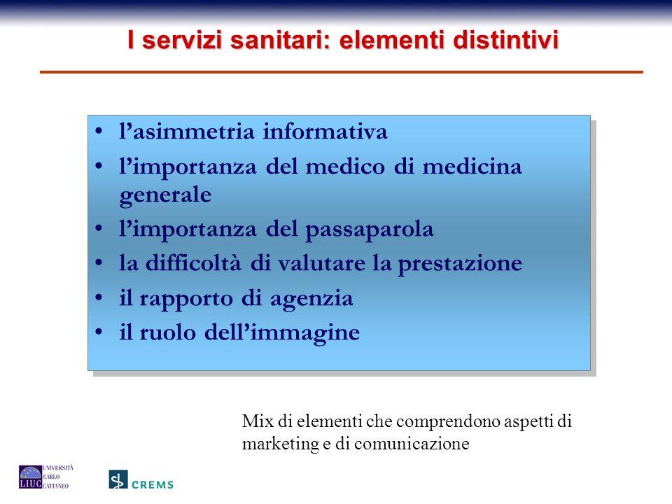 lasimmetria informativa limportanza del medico di medicina generale limportanza del passaparola la difficoltà di valutare la prestazione il rapporto d