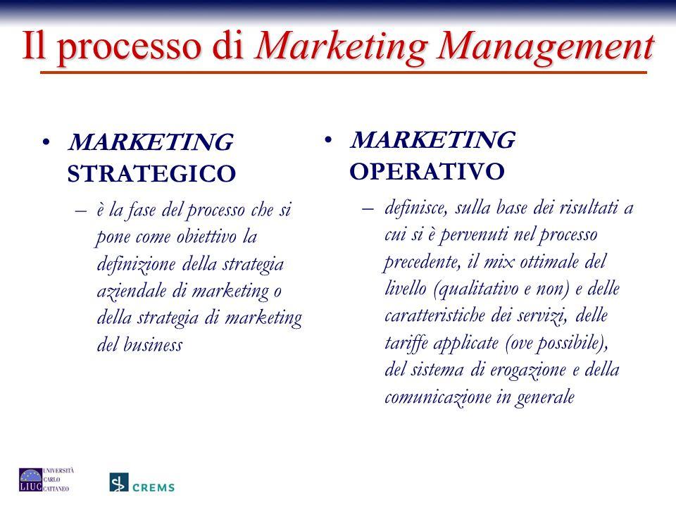 Il processo di Marketing Management MARKETING STRATEGICO –è la fase del processo che si pone come obiettivo la definizione della strategia aziendale d